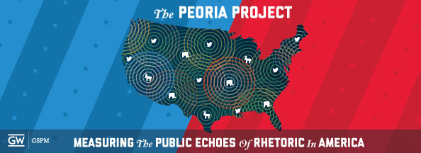 Peoria project